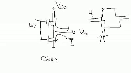[哈工大]数字逻辑与数字电子