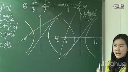 高中数学选修1-1第2讲圆锥曲线基础知识,题型,方法大总结