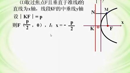 高中数学关于圆锥曲线方程的研究