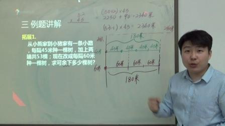 零基础数学思维训练第三讲 大家来植树
