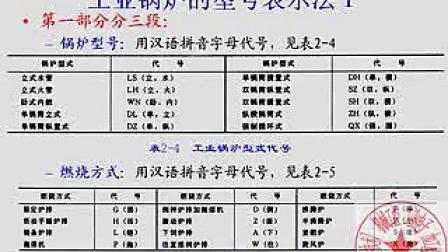 02【西安交通大学】锅炉原理