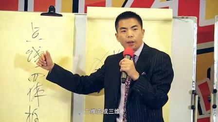 商业界最帅的总裁_专辑:苏引华 总裁商业思维