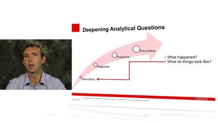简介:用数据回答业务问题