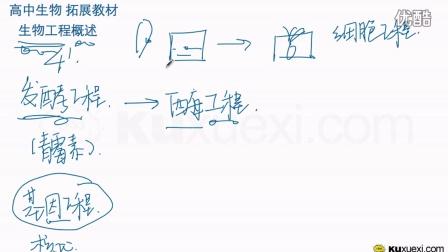 酷學習高三拓展4.1-生物工程概述