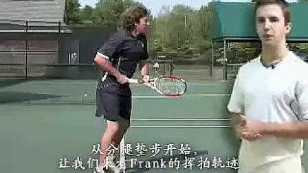 《FYB新教程网球》视频-播单-优酷专辑立思辰1011手写屏操作说明图片