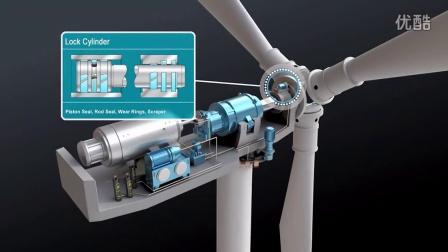 特瑞堡密封系统液压直线往复运动密封解决方案视频