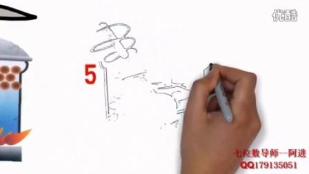 国庆节 手画视频 手绘视频展示