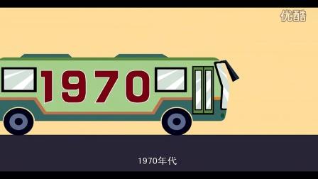 【飞碟说动画】中国购物发展史