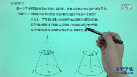 高中数学必修2《空间几何体》空间几何体的结构-圆台