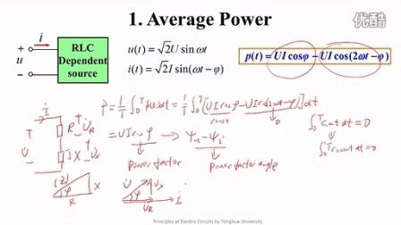 第66讲 平均功率(1) 进入正弦稳态分析 动态电路的正弦稳态(sss)