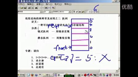 郝斌数据结构37 _ 队列3 _ 学习循环队列必须要弄清楚的7个问题概述