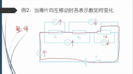 动态电路分析 636