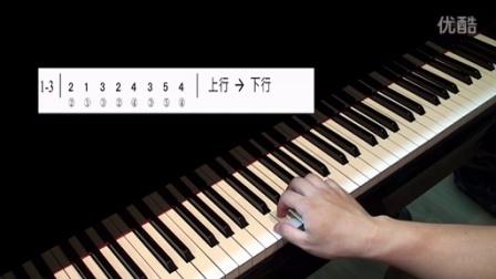 钢琴电子琴 自学教程视频图片