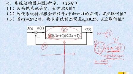 华南理工大学2011年813自动控制原理考研真题答案