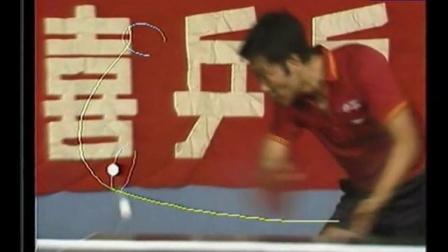 童乒乓球学习技术篮子攻打底动作的启蒙步奏教你用打包带编阶段正手图片
