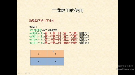 【C语言15】二维数组和多维数组在游戏中很常用
