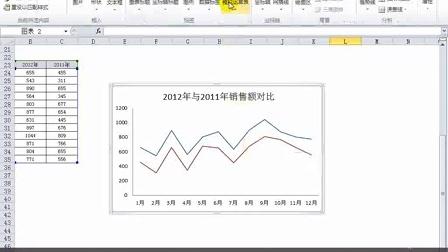 在Excel2010图表中使用图形对象_Excel2010图表实战技巧精粹