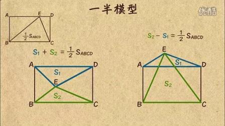 模型六奥数小学:一半小学年级廉江市私立图片