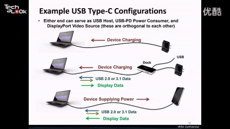 What is USB Type-C 什麽是 USB Type-C 和 USB 3·1[超清版]