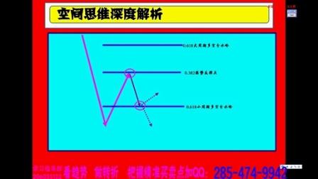 格式手黄金-mod视频教程视频图片