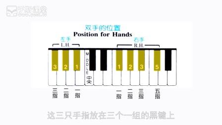 巴斯蒂安钢琴教程第一册06:反复记号(上)图片