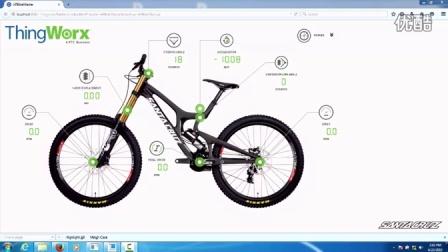 Augmented Reality - Digital Twin (Santa Cruz) Synopsis Demo Video