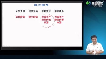 2016考研政治強化精講毛澤東思想和中國特色社會主義理論體系(常成)01