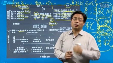 环球网校雨刷工程师《v雨刷工程造价案例分析公分造价30视频器看图片