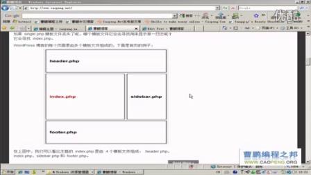 WORDPRESS模板PHP文件的结构(2)