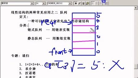 【郝斌数据结构】37 _ 队列3 _ 学习循环队列必须要弄清楚的7个问题概述