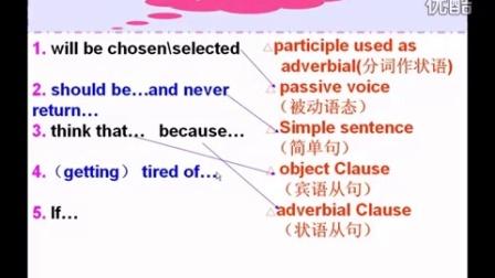 高三英语微课视频 The appreciation of Basic Writing