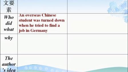高三英语微课视频 概括写作