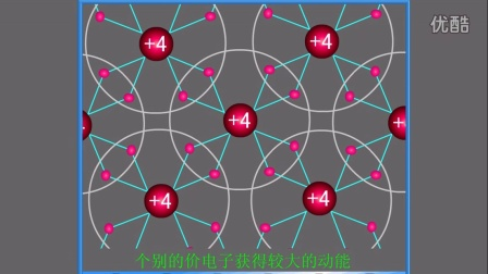 半导体是如何导电的