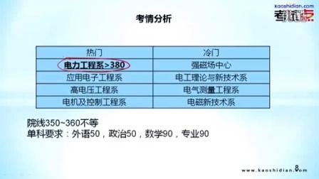 1讲华中科技大学《814电路理论》考研视频课程导学