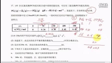 化學平衡(2015-2016學年北京海淀區高三年級第一學期期中練習化學試題講解-第17題)