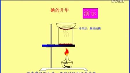 《初中物理动画演示教程》内容:  避雷针,变阻箱,并联电路,并联电路