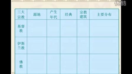 大全湘教版初中七图纸上册微课年级地理平面设计房屋视频图片