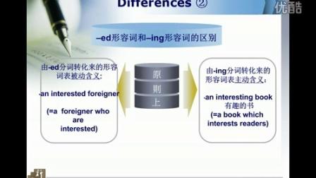 英语教学视频_高中英语微课视频