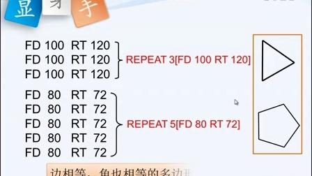 小学五年级信息《用重复命令画正多边形》微课视频,市小学信息微课大赛视频,刘侃清