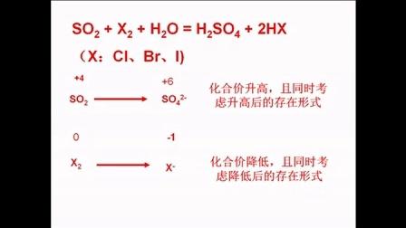 深圳市网络课堂高中化学同步课堂微课教学课例(高二年级化学)