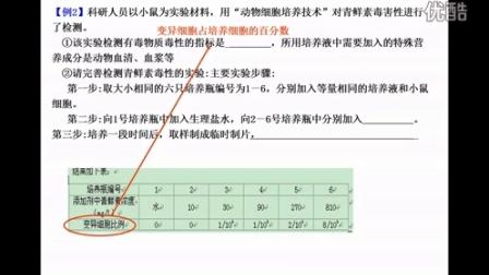 深圳市网络课堂高中生物同步课堂微课教学课例(高三年级生物)