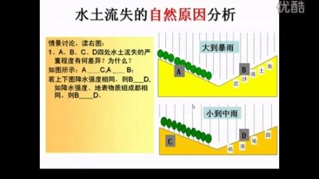 深圳市网络课堂高中地理同步课堂微课优秀课例(高二年级地理)