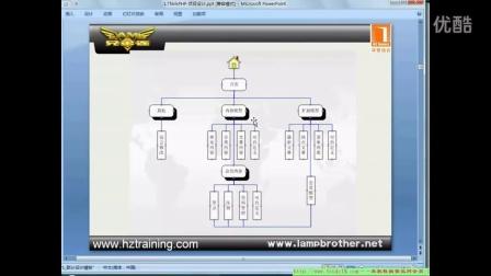 ThinkPHP搭建CMS项目设计01