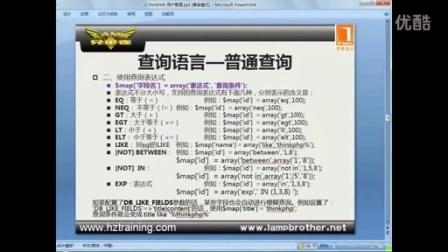 ThinkPHP搭建CMS用户管理03
