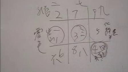 林武樟08年大六壬神课研究教育课程18-应用视频2金瓶梅图片