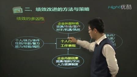 人力三级专业技能_20_绩效管理系统的设计、运行与开发(3)
