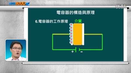 _高中_張書誠_基本電學_Unit5-1.1_電容器的構造與原理_1080_0308