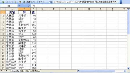 A07数据透视表技巧《Excel数据处理与分析实战技巧精粹》视频导