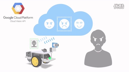 What is Cloud Vision API?