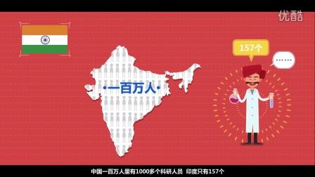 壹读视频:听说了吗 印度超过中国了!